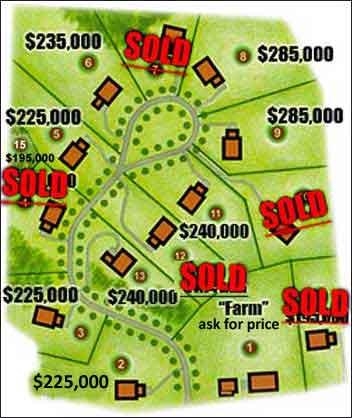 Farview Farm Estates Lancaster PA